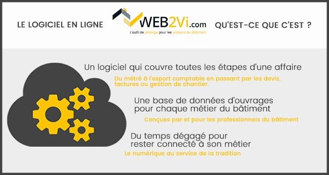 Présentation du logiciel de gestion devis facture bâtiment Web2vi