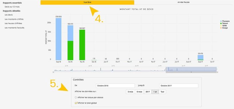Nouveautés Web2vi Octobre 2017 graphique analyse gestion entreprise bâtiment